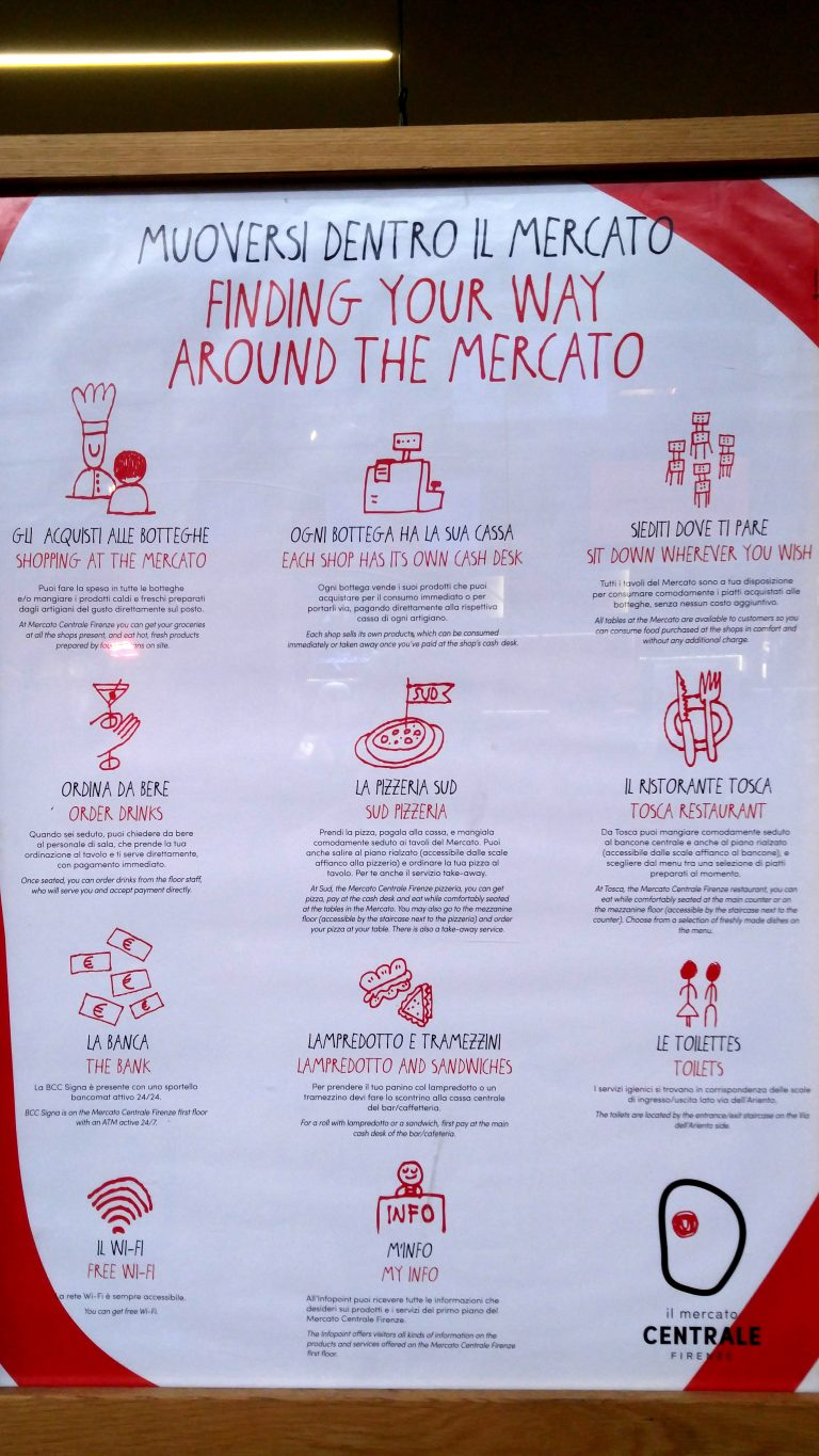 Finding Your Way Around Mercato Centrale Firenze